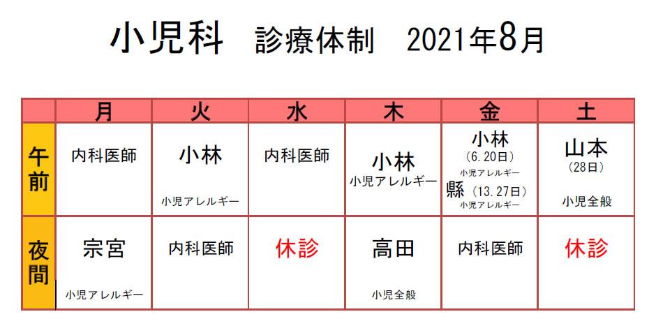 生協もりやま診療所 2021年8月 小児科